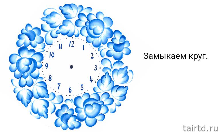 Роспись настенных часов в стиле «Гжель»