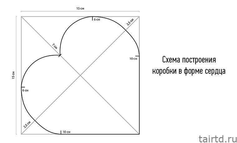 Коробочка сердце из картона своими руками схемы 55